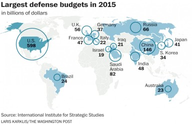 defense spending 2.jpg